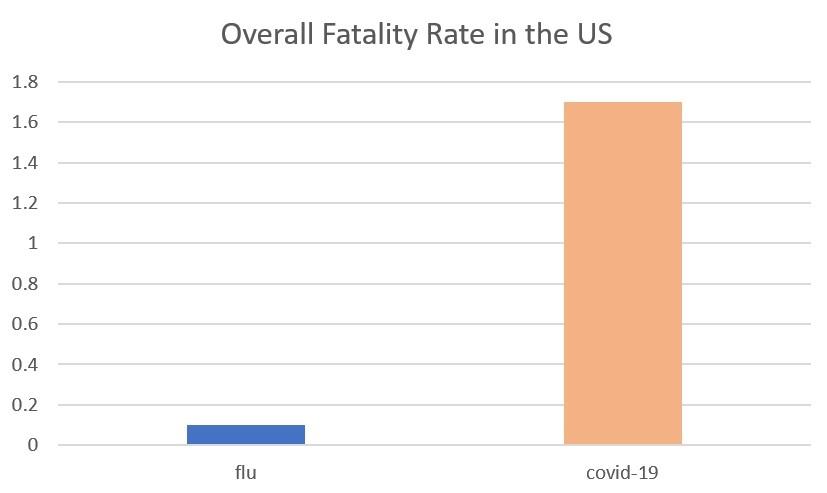 fatalityrate.jpg