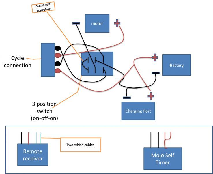 Super Mojo Remote & Timer Electrical setup | Refuge Forums