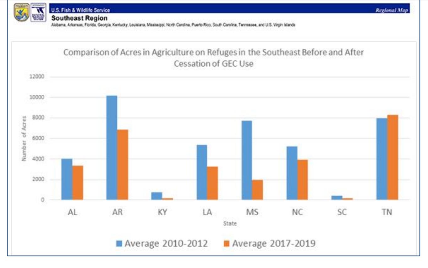 SE Region Crop-refuge.jpg